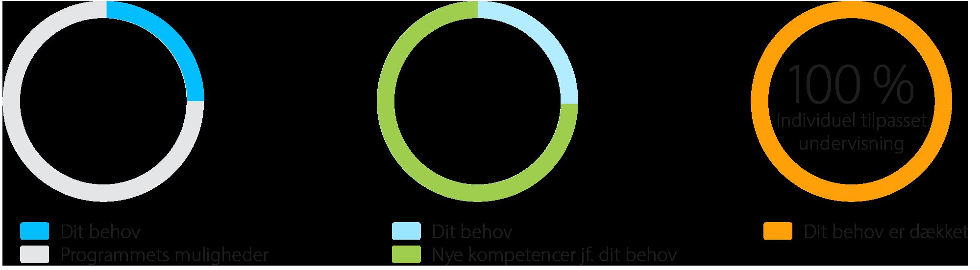 Grafiske muligheder med PReducation